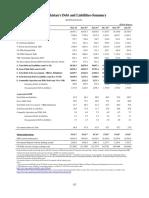 Domestic External Debt of Pakistan