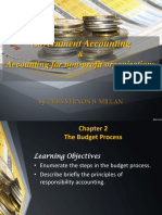 CHAPTER 2_THE BUDGET PROCESS (1).pptx
