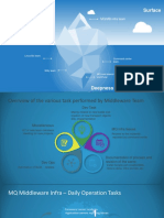 Presentation for Middleware Timelines