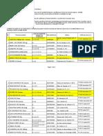 Lista Persoane Juridice Si Fizice Atestate 2012 ANIF