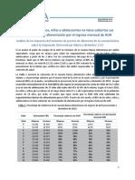 Los Impactos Del Aumento de Precios de Alimentos de La Canasta Básica Sobre La AUH - CEPA