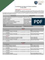 Direito imobiliário 2018.2 - alterado.docx