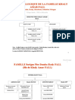 Arbre geÌneÌalogique Famille Serigne Pire Khaly Amar FALL.pdf