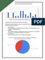 NUDC 2019 Debater Aspiration Form Summary