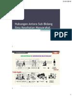 Hubungan Antara Sub Bidang Kesehatan Masyarakat-Meli (1).pdf