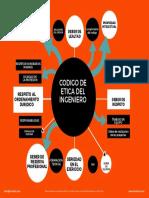 CODIGO DE ETICA DEL.pdf