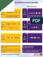 Cálculo+de+SIS+y+Seguro+Cesantía+en+Caso+de+Licencias+Médicas