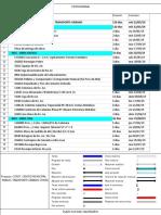 cronograma de trabajo modelo project
