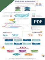 YES-UD2-INFO-PDET.pdf
