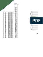 grafik guntur laju temp.xlsx