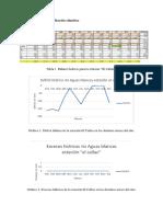 Informe Cuenca Clima