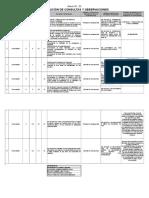 Anexo 2 - 03 Absolución de Consultas y Observaciones