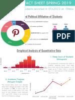 Fact Sheet SPC