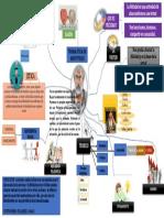 PRESENTACION ETICA DE ARISTOTELES.pptx