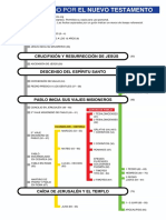 Infografías(2) Nuevo Testamento