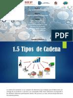 1.5 Tipos de Cadenas