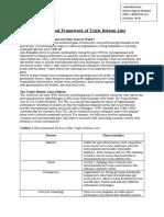 Conceptual Framework of Triple Bottom Line