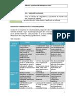 Actividad 1 Tabla Comparativa Entre Codigo Norma y Especificacion en Soldadura