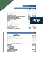 Kohat Textile Financial Analysis
