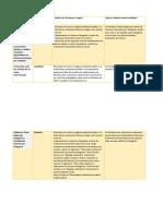 API 3 Recursos Informáticos-6
