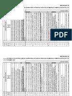 Ppto e Inventario Linea St Pamputa11