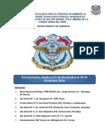 Bases Del Concurso de Admision Esofa 2019 Dic
