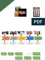 Presentación Diagramas