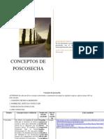 Conceptos de Poscosecha