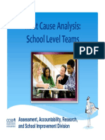 Root Cause Analysis School Level Teams