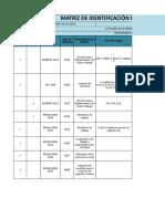 Matriz de Identificación de Requisitos Legales y Otra Indole_Carlos_neira