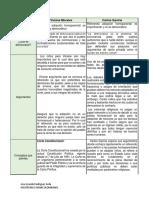 Constitucion e Instruccion Civica.pdf