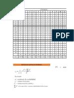 Metodos Alpha de Cronbach y de Dos Mitades