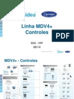 Controles para sistemas VRF