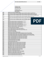Fault Code List for Base Module (GM) Control Unit 1
