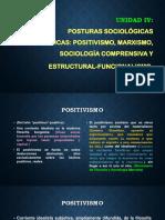 4. Posturas Sociológicas Clásicas, Positvimos, Marxismo, Sociología Comprensiva y Estructural-funcionalismo.