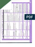 Clasificacion de Cuentas-cuadros
