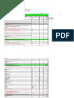 Buget_Proiect