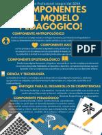 Poster Act 1.pdf