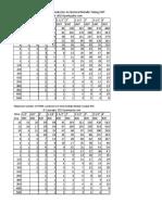 NEC Pipe Fill Chart
