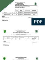 3.1.7 (7) Hasil Evaluasi Pelaksanaan Kaji Banding