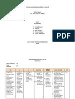 Analisis Keterkaitan SKL KI KD IPA Kelas 7