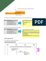 231091091-TCH-Drop-Analysis.xls