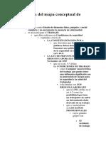 Descripción Del Mapa Conceptual de FOL06