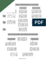 escalas-mayores-1-y-2-octavas.pdf