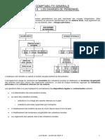 Charges de personnels.pdf
