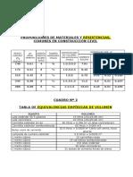 55478237-Tablas-Para-Construccion.pdf