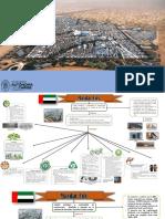 Mapa Conceptual Masdar City