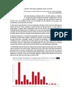 Relatório do IPCC sobre clima, população e fome no mundo
