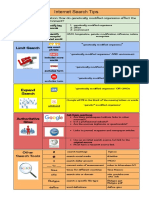 Internet Search Poster