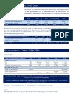 CHUBUT Transferencias y Financiamiento 2016-2019